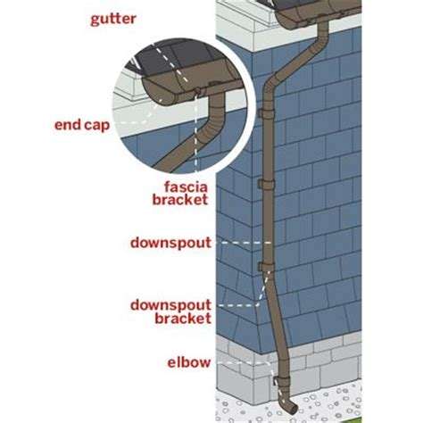 anatomy of a barrel tile roof 58 best roofing tips images on infographic