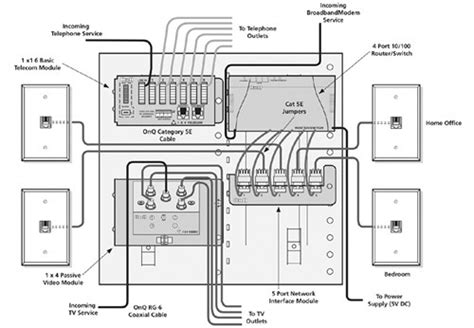 home network wiring diagram wiring diagram and schematic