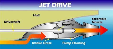 rc jet boat rooster tail 팩토리아이언 자동차 기계공학 등 첨단기술의 세계 잠수함의 소음과 캐비테이션의 상관관계