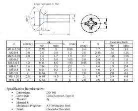 machine sizes metric metric screws