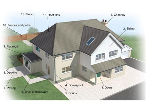 house structure parts names how to inspect the exterior of your home diy