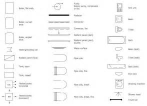 Architectural Symbols Floor Plan Architectural Floor Plan Symbols Architectural Free