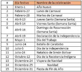 Calendario 2017 Fechas Festivas Calendario 2017 171 Excel Avanzado