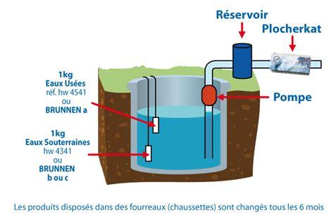 pompe pour puit 2014 potabilisation de l eau d un puits plocher
