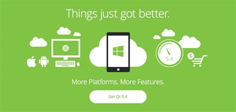 cross mobile platform development android and ios app welcome to the best promoter