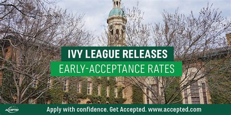 Columbia Mba Early Decision Acceptance Rate by Accepted Leagues Release Early Acceptance Rates