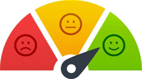 a beginner's net promoter score guide | customer happiness