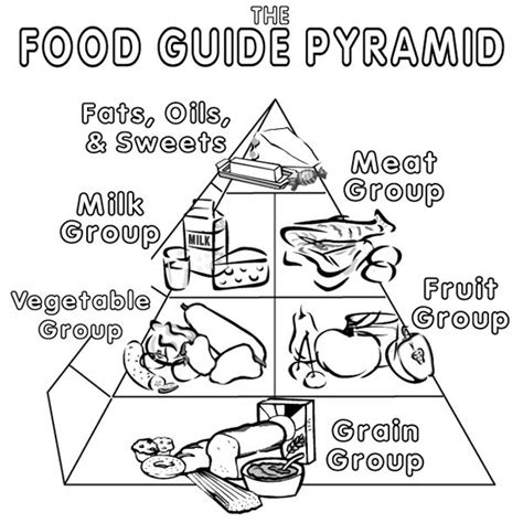 coloring page of the food pyramid free coloring pages of pyramid food