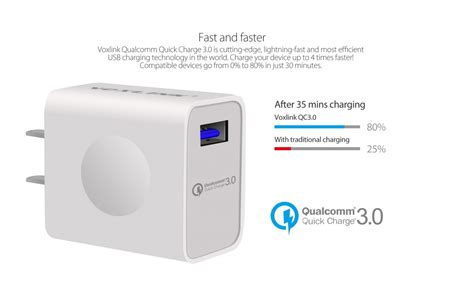 Original Fast Charge Lg Smartphone Usb C Charger 1 voxlink smart charge 3 0 18w travel wall charger usb