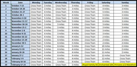 couch to half marathon 20 weeks search results for 20 weeks to half marathon calendar