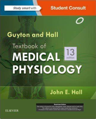 guyton & hall physiology review ebook free free download
