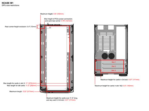max height with layout height ncase m1