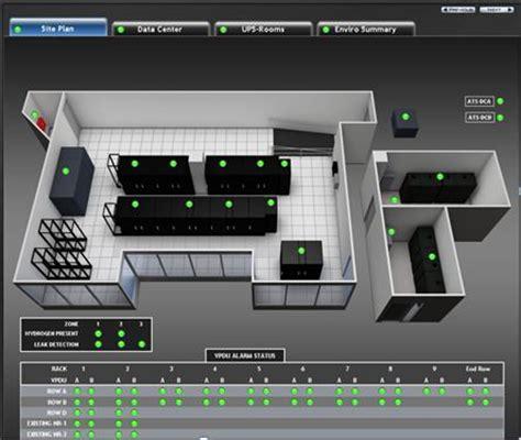 small data center design intersiec