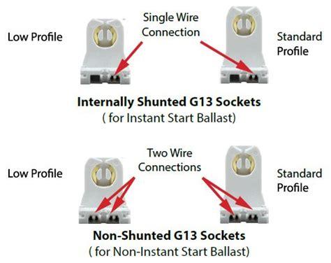 shunted vs non shunted l hyperikon single ended wiring diagram 37 wiring diagram