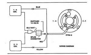 dyna ignition wiring images frompo 1