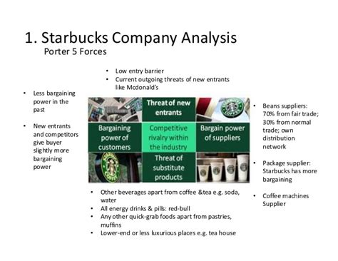 Starbuck   Part 1 7s and brand identity