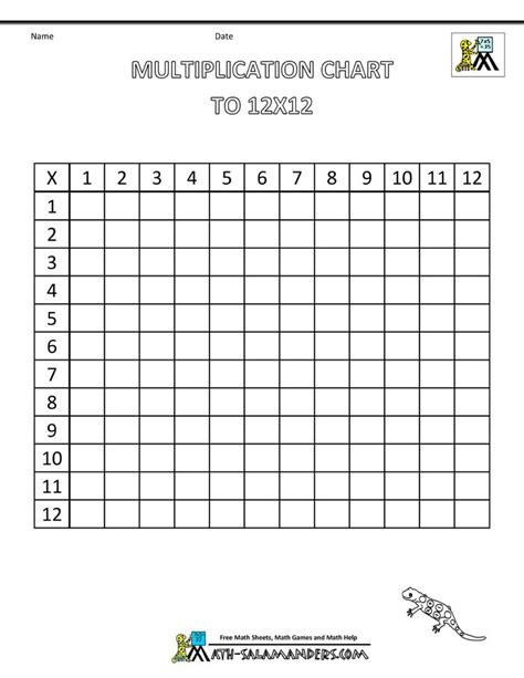 print multiplication table in vb net multiplication times table chart to 12x12 blank