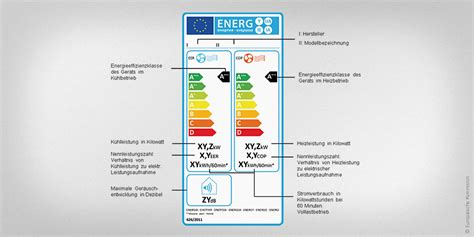 klimaanlage energieeffizienzklasse a split klimaanlage k 252 hl statt schw 252 l