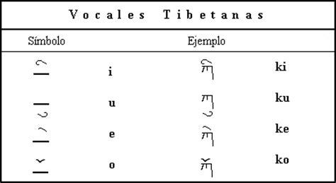 alfabeto tibetano lettere promotora espa 241 ola de 252 237 stica