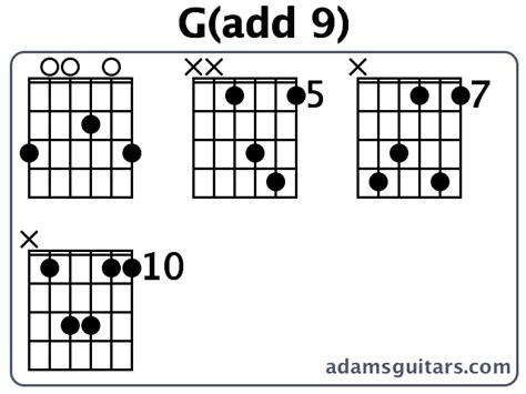 Guitar Chords Gadd9 / dyrevelferd.info