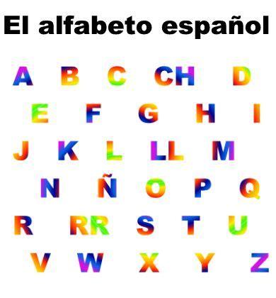spanish alphabet el alfabeto espa 241 ol e learn spanish language