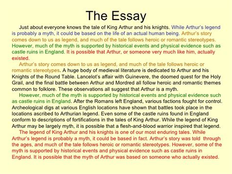 The Basics Of Essay Writing by Writing The Basic Essay