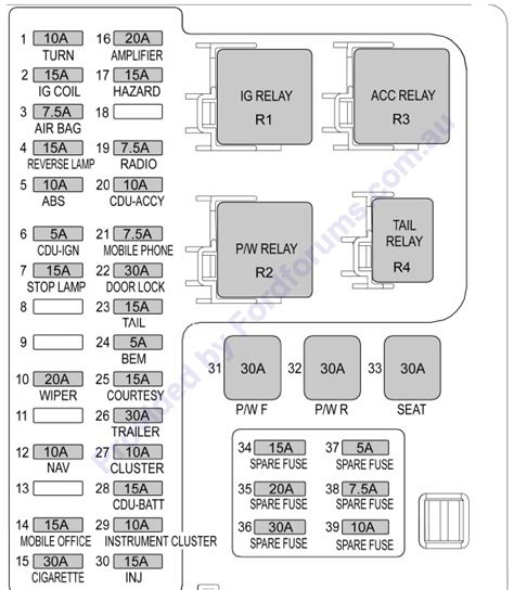 ba falcon fuse box location 27 wiring diagram images