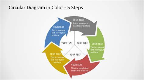 4 steps circular chevron powerpoint diagram slidemodel free 4step chevron powerpoint template 74397580903