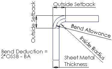 Blech Biegen Länge Berechnen by 2016 Solidworks Help Bend Allowance And Bend Deduction