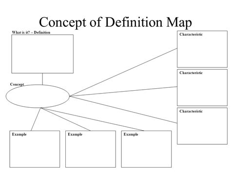 concept map definition amazing concept definition map template pictures exle
