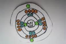 Nickel Protons Neutrons Electrons Model Of Atom Nickel