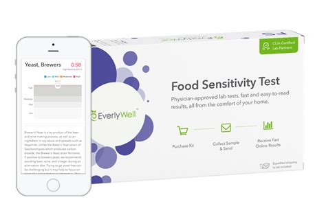 food producing react home sustainably and intelligently everlywell at home food sensitivity test results you
