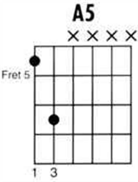 a5 guitar chord diagram guitar chords lyrics and tabs of songs december 2010