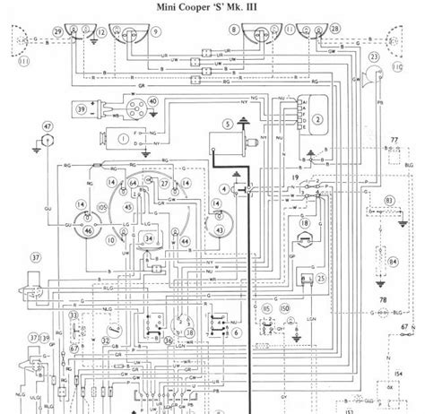 mini cooper s wiring diagram 28 images classic mini