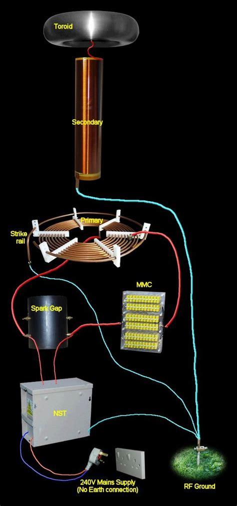 Buy Tesla Coil Tesla Coils Wiring Tesla Coil Tesla Coil