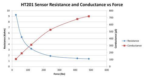 sensing resistor tekscan sensing resistor tekscan 28 images position sensors tekscan small sensing resistor