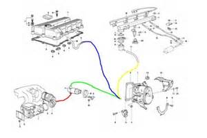 solved i need the vacuum line diagram for 1991 bmw 318is