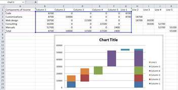 waterfall chart in excel tutorial free template