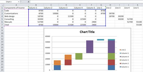 Waterfall Chart Template excel waterfall chart template