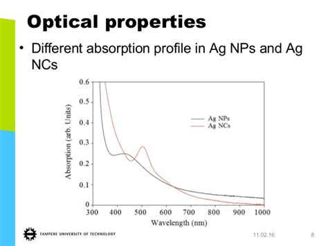 nanoparticles thesis optical properties of nanoparticles thesis