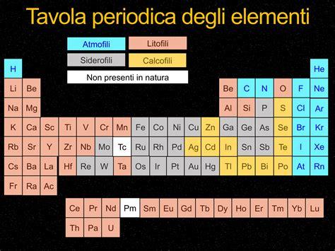 elementi tavola periodica alcuni elementi sono pi 249 amici di altri agnesearth