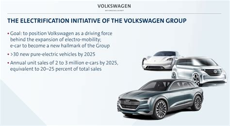 volkswagen target market volkswagen targets sales of 2 3 million evs annually by
