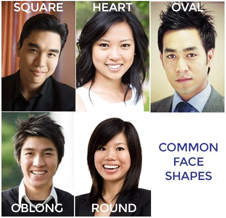 korean face shape type easy guide to ordering glasses online eyewear envy