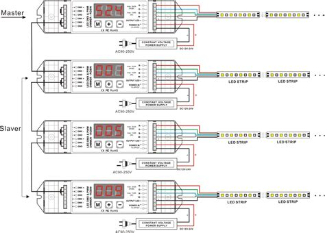 dmx lighting wiring diagram get free image about