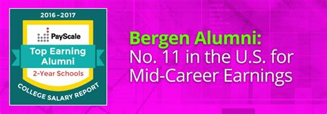 Bergen Community College Academic Calendar Alumni Network Bergen Community College Autos Post