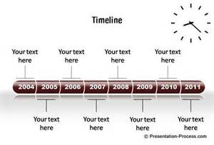 powerpoint timeline charts from ceo pack