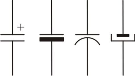 capacitor tipos y simbolos um pouco sobre capacitores o baricentro da mente