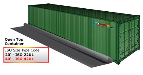 40 feet in meters container dimensions out of gauge oog flat rack standard