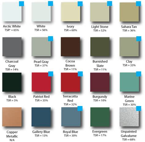 aluminum siding colors painting aluminum siding