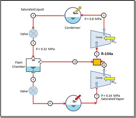 Propane Refrigeration System Diagram